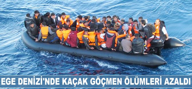 Ege Denizi'nde kaçak göçmen ölümleri azaldı